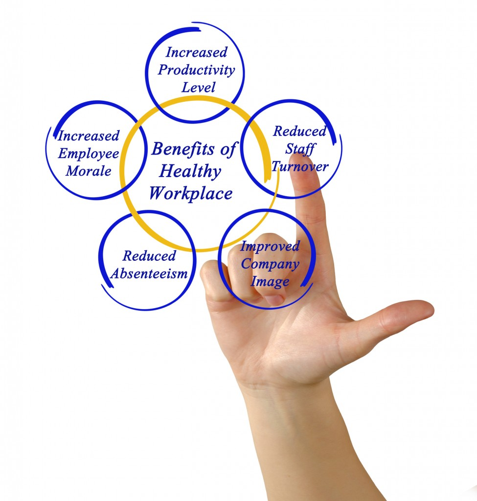Benefits_of_Healthy_Workplace